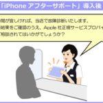 【au】iPhoneアフターサポート導入へ。注意点は?